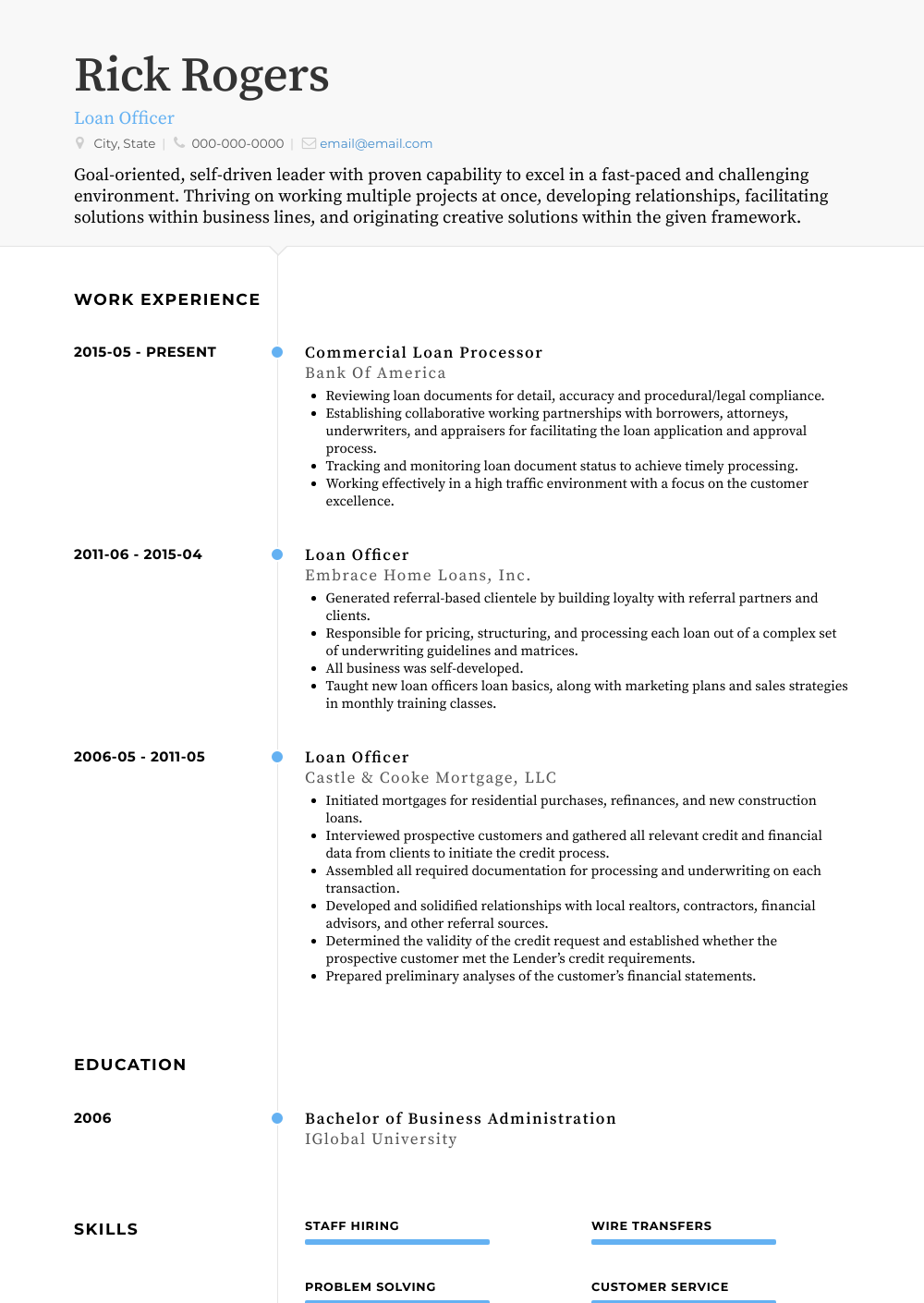 Loan Officer Resume Sample and Template