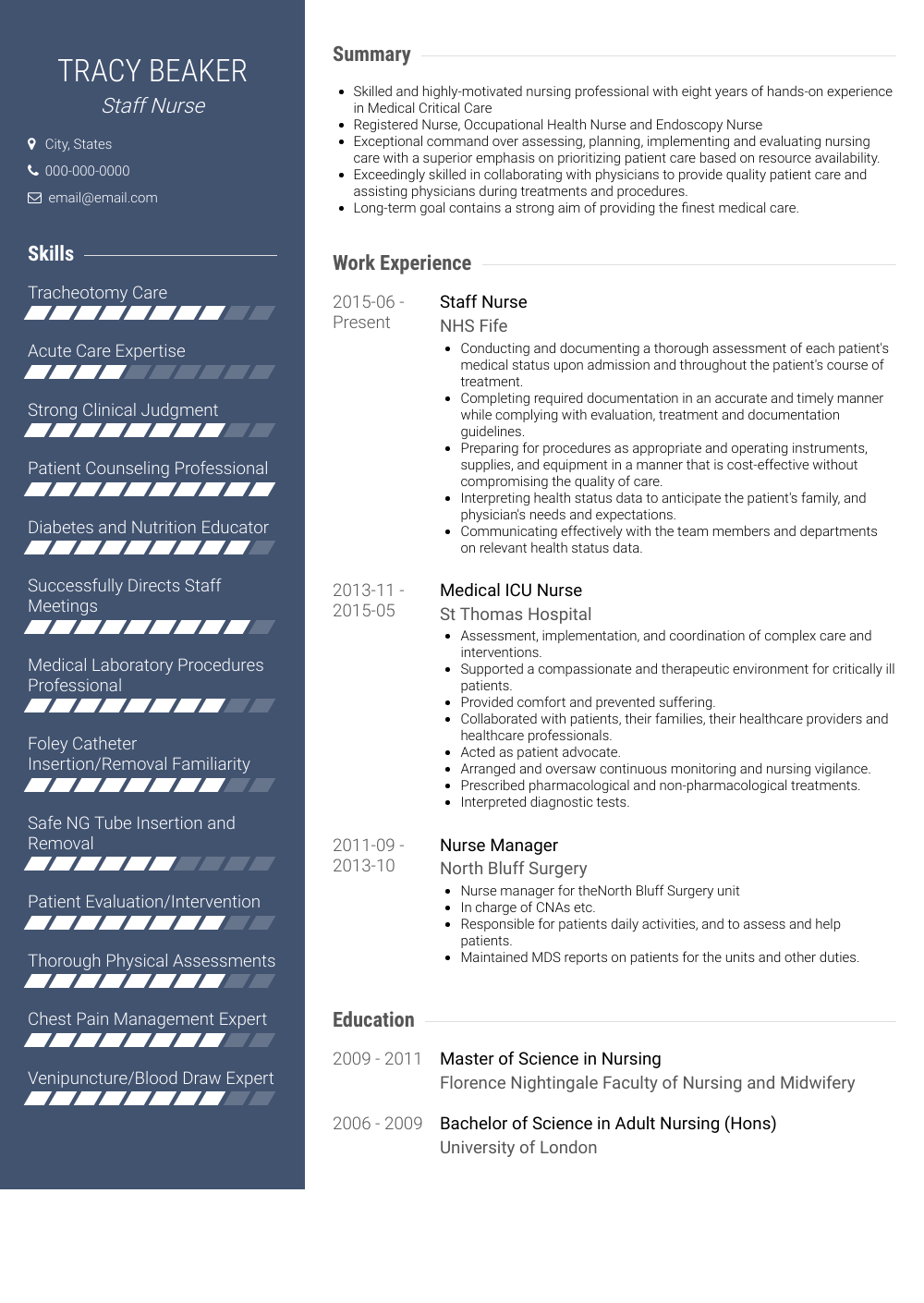 Staff Nurse Resume Samples And Templates Visualcv