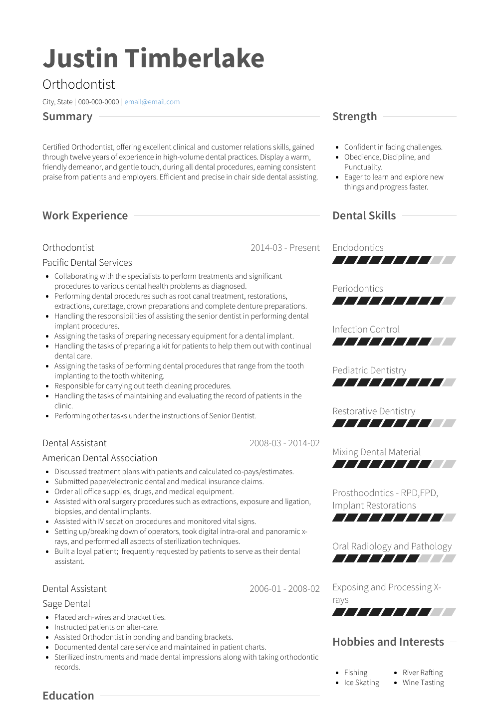 Orthodontist Resume Samples Amp Templates Visualcv