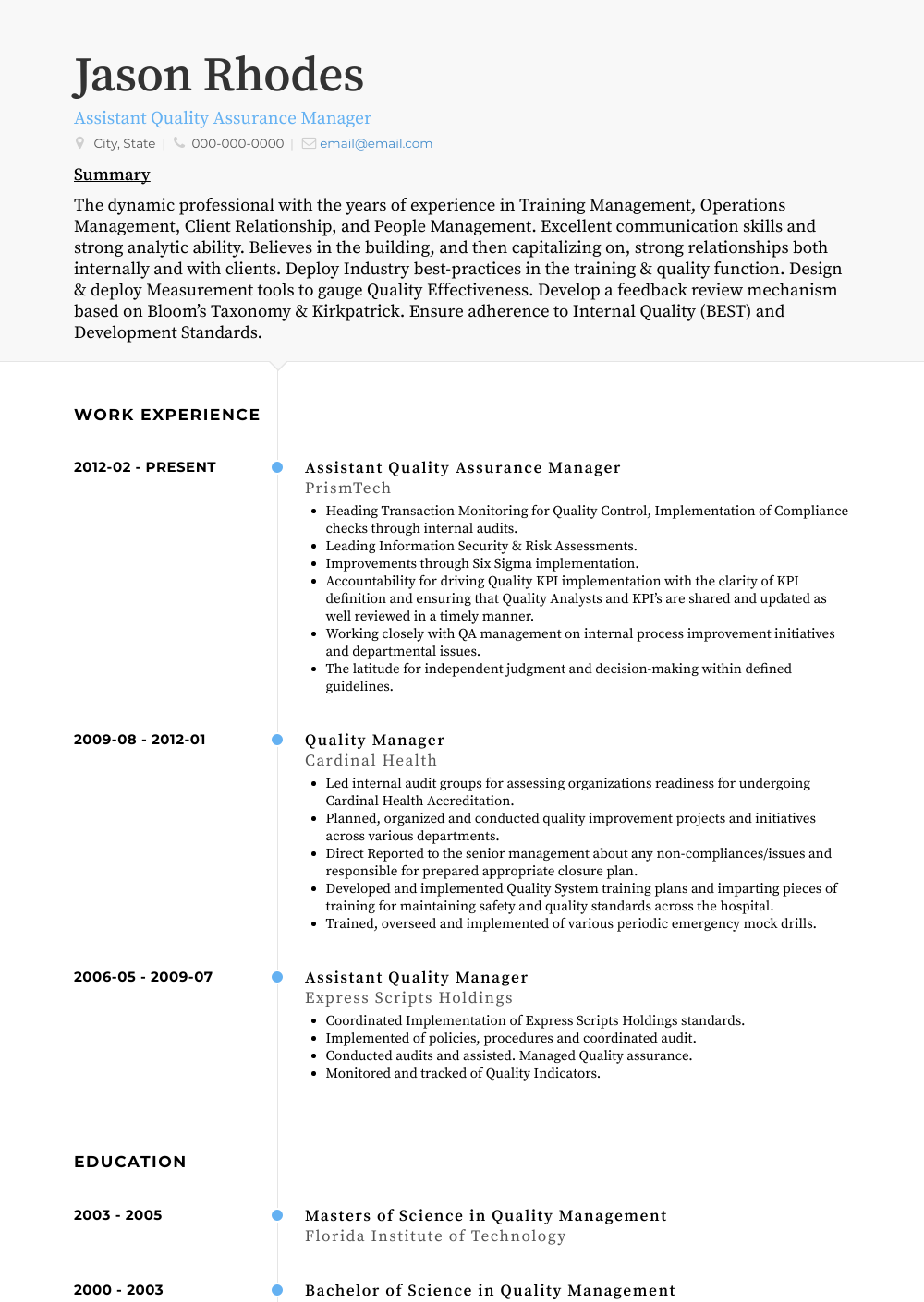 Quality Assurance Manager Resume Samples Templates Visualcv