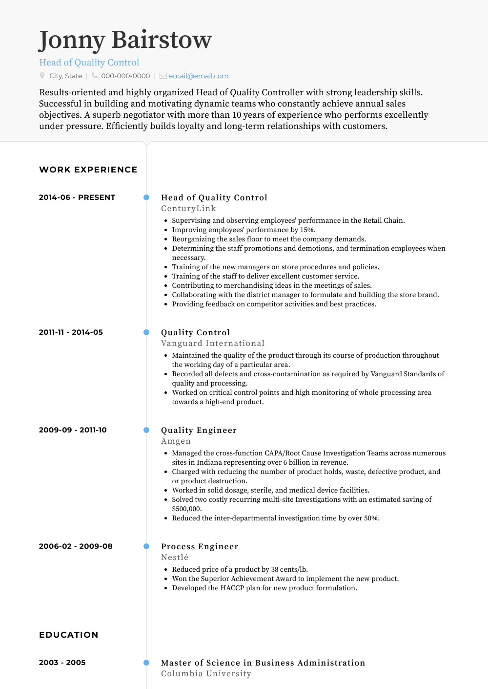 Head Of Quality Control Resume Sample and Template