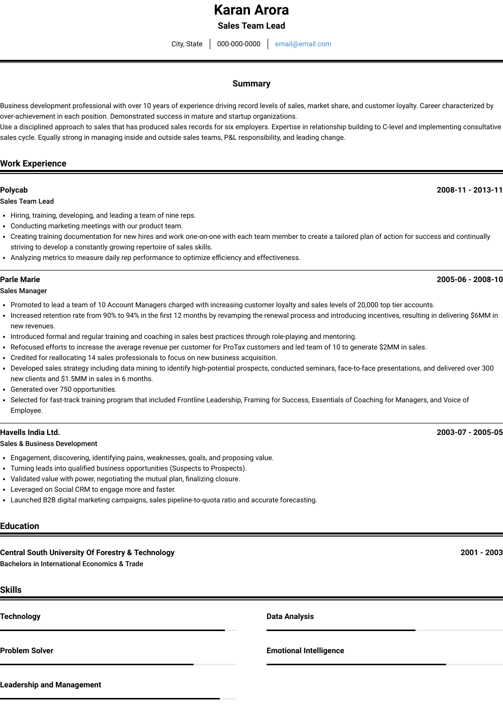 Buy resume leads