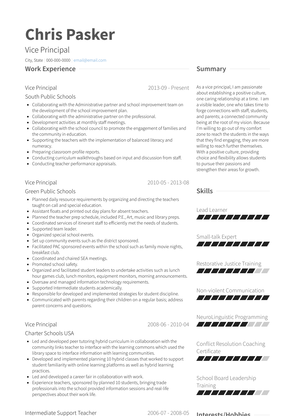 Assistant Principal Resume Samples Templates Visualcv