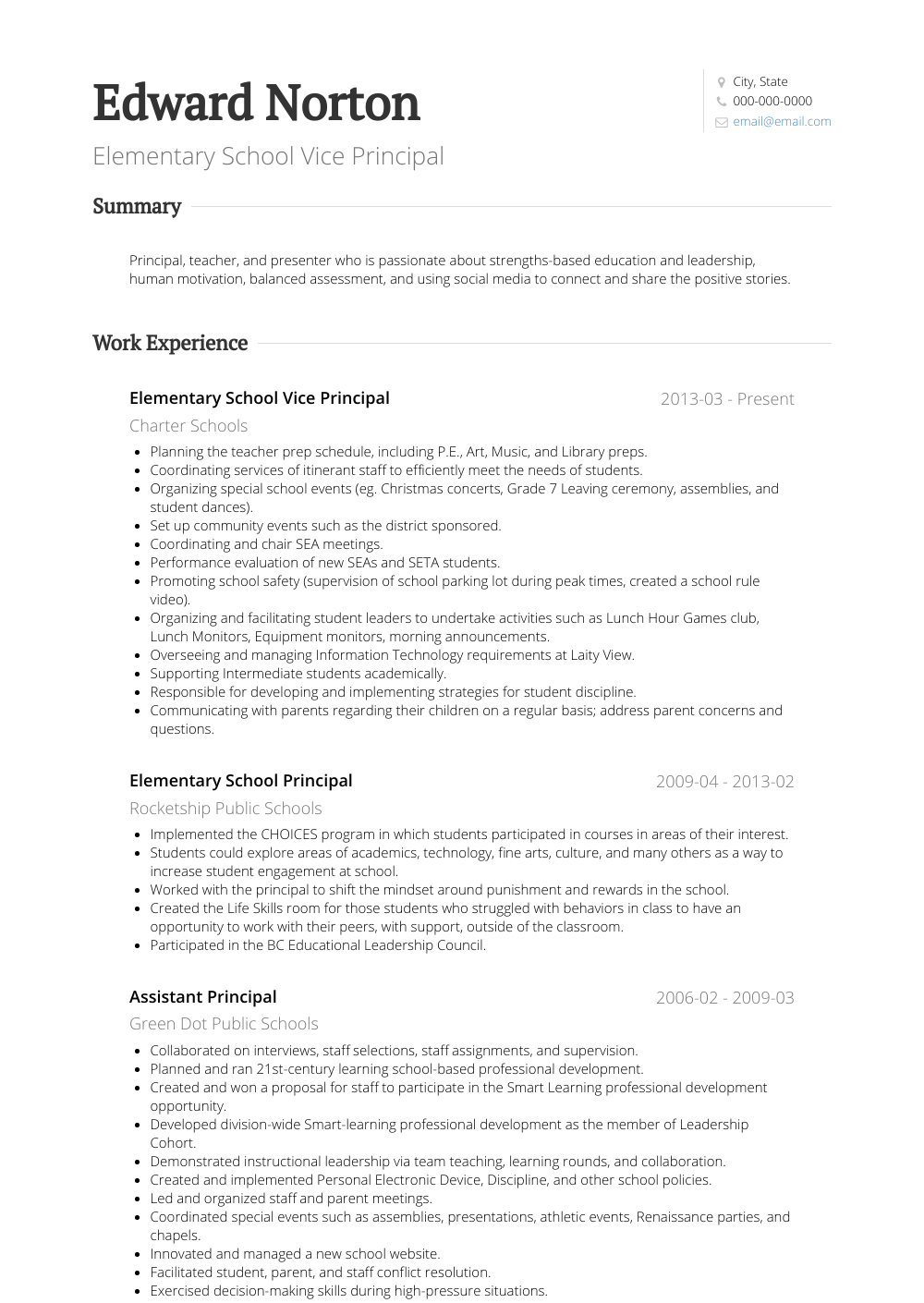 Vice Principal Resume Samples Templates Visualcv