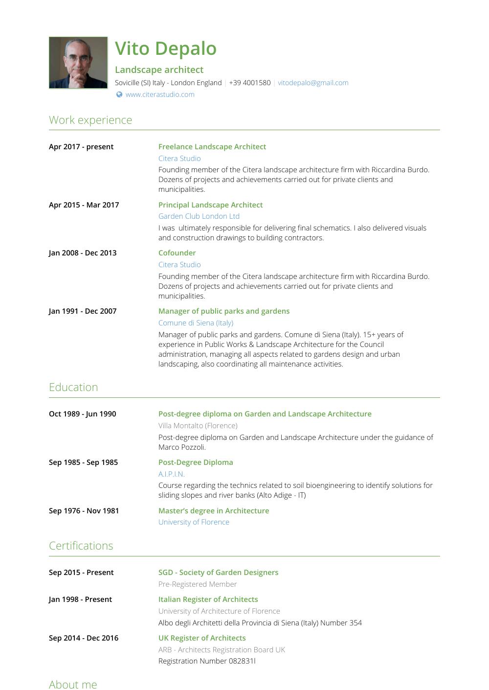 Cofounder Resume Sample