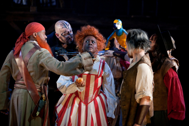 Andrea Davy (Red Ruth) and Treasure Island company