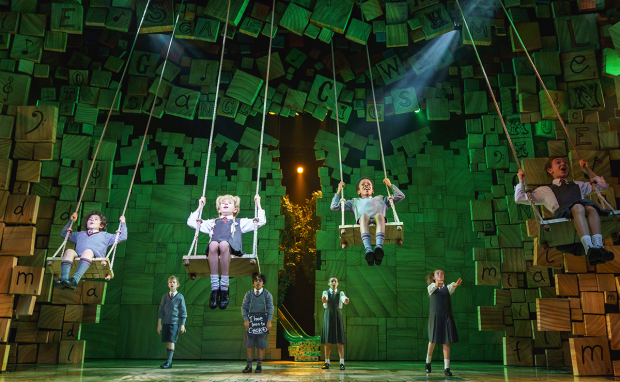 The current cast of Matilda