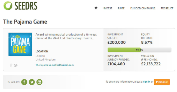 The Pajama Game's Seedrs campaign page