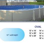 Radiant Pools Metric Series