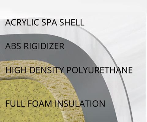 480x400-bullfrog-shell-layers