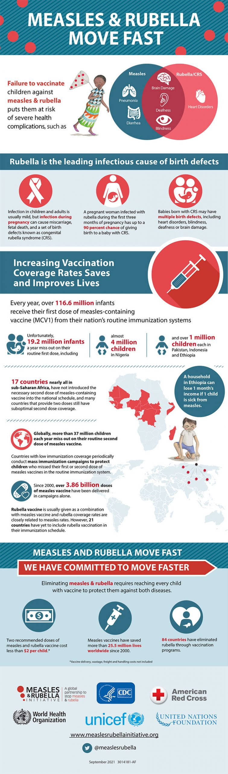 measles-rubella-infographic