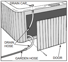 How To Drain A Hot Tub Learning Center