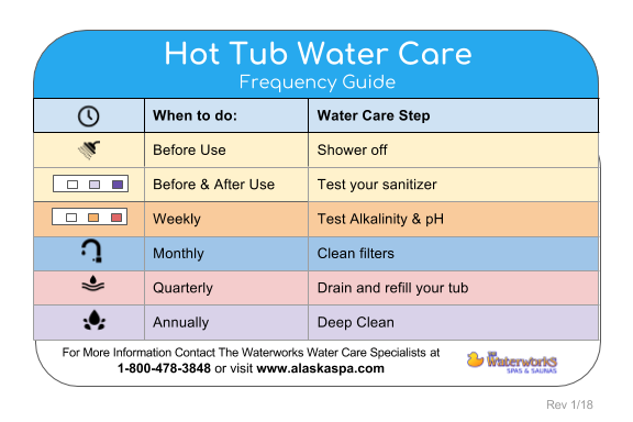 Easy Hot Tub Water Care
