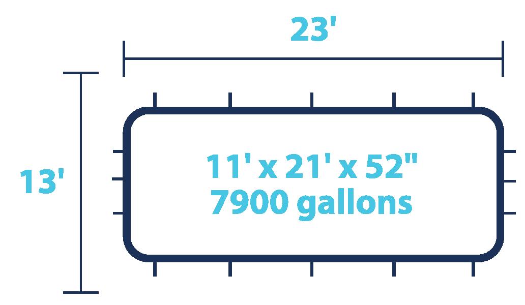 7900 Gallons Pool