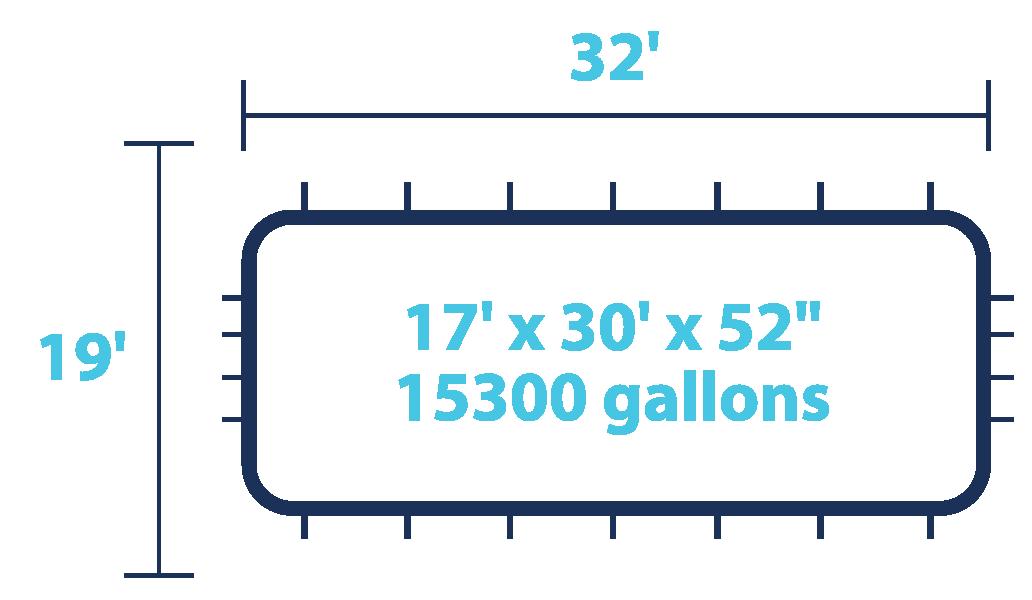 15300 Gallons Pool