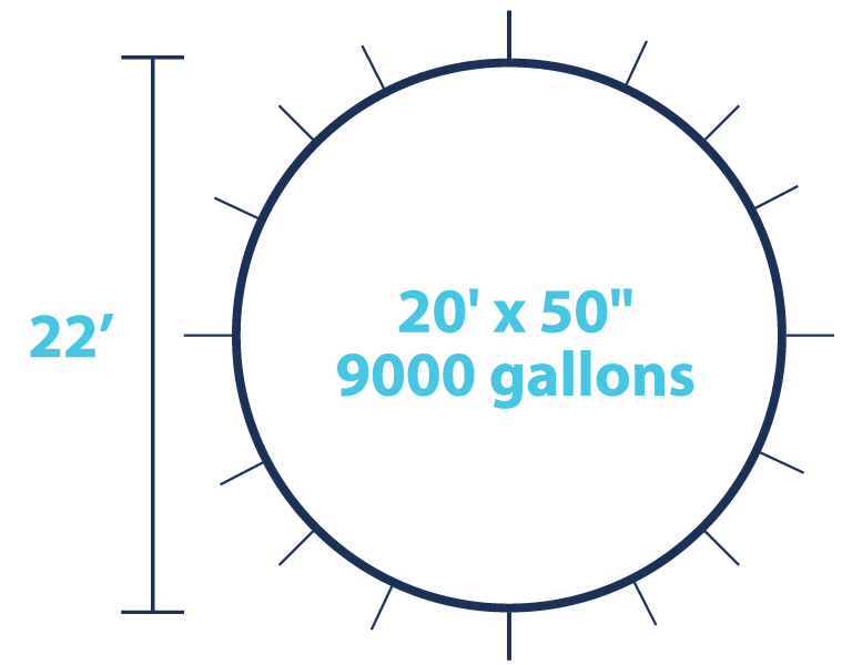 9000 Gallons Pool
