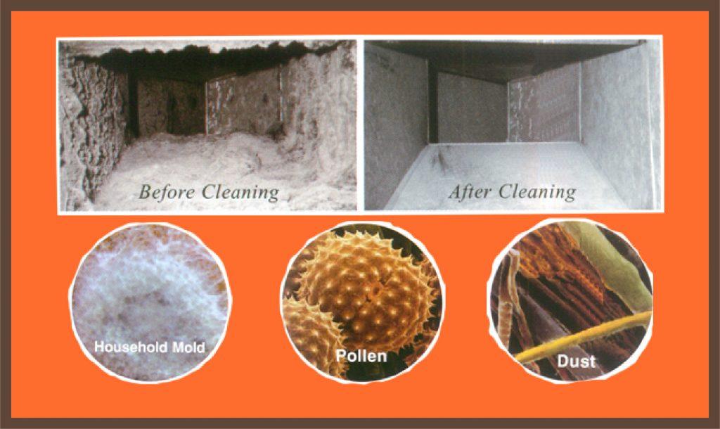 Clean AC/ Unclean Graphic