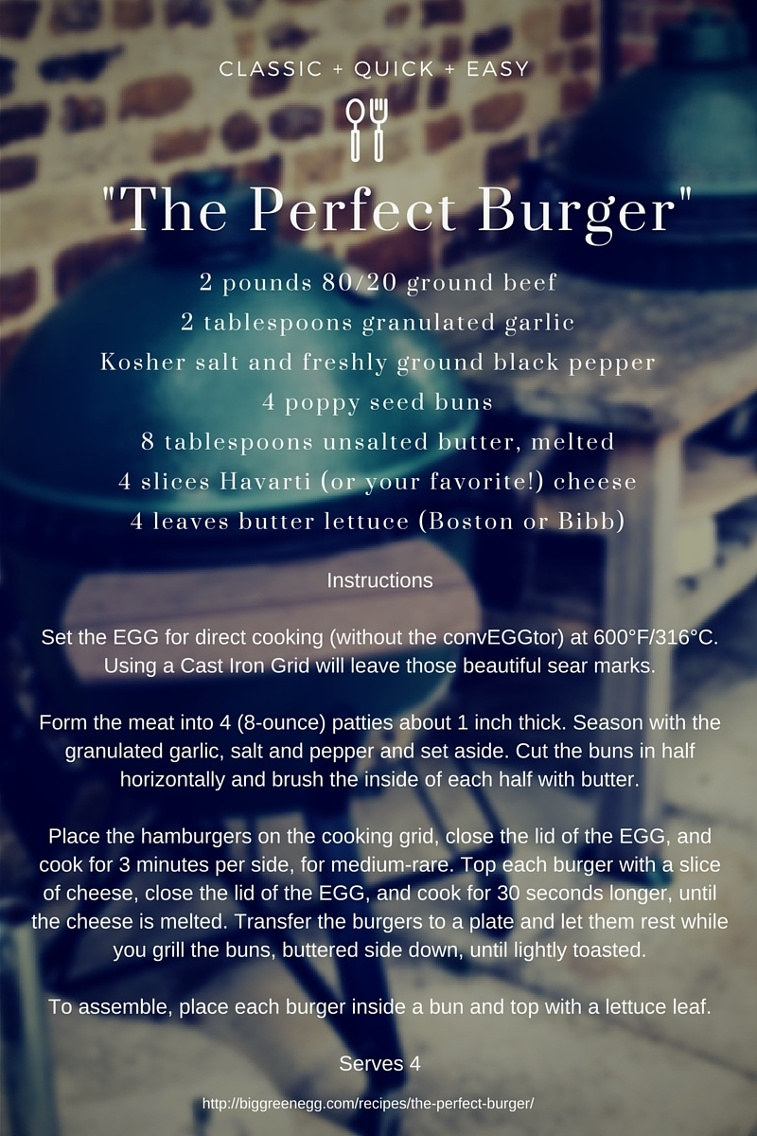 Recipe for the Perfect Burger