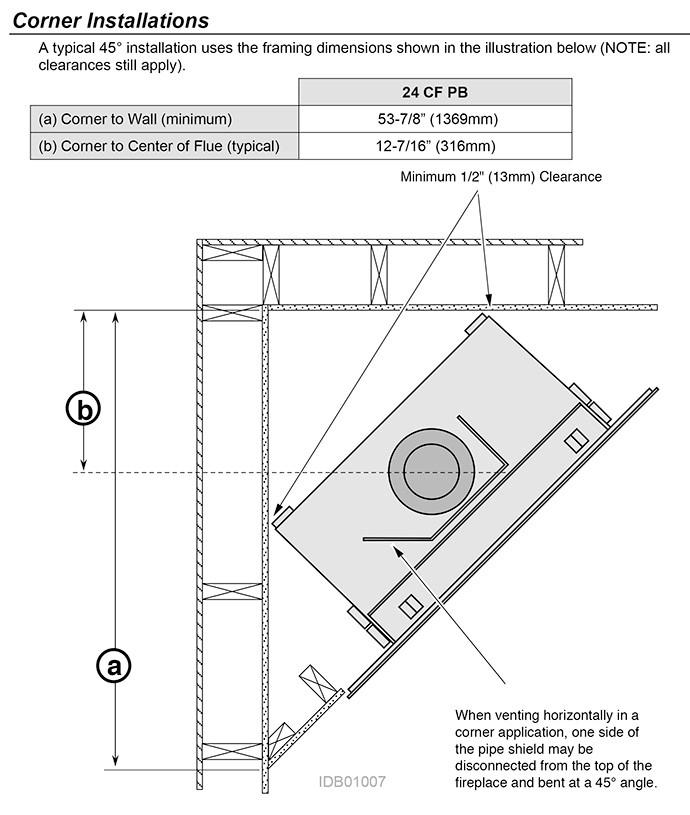 ProBuilder 24 Clean Face Basic – GSB Installation image 2