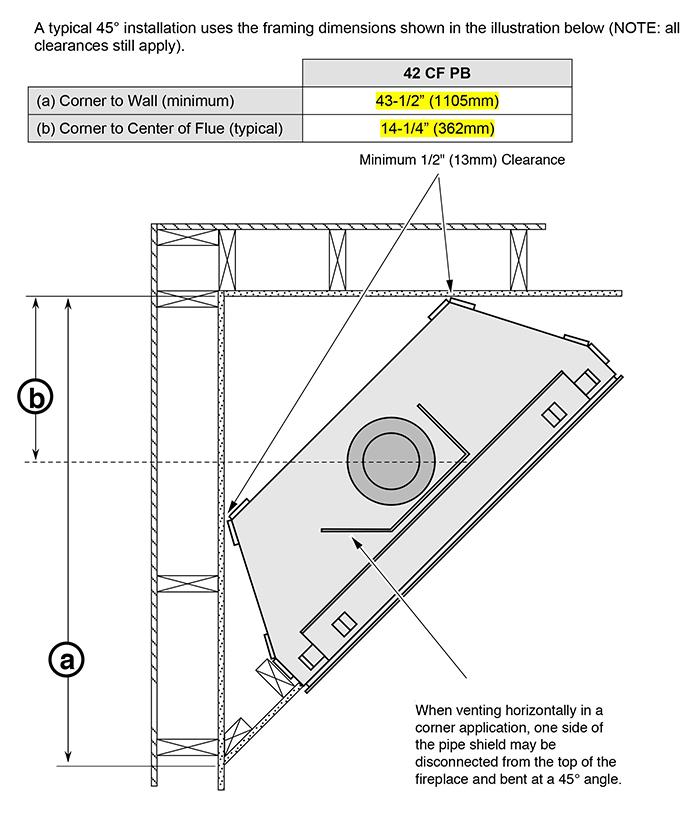 ProBuilder 42 Clean Face Basic – MV Installation image 2