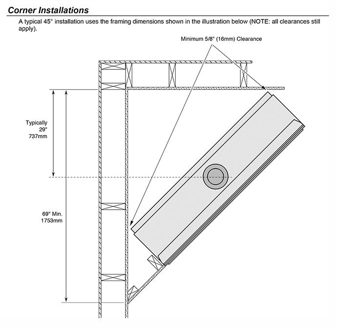 Fireplace X   6015 HO Linear Dimensions