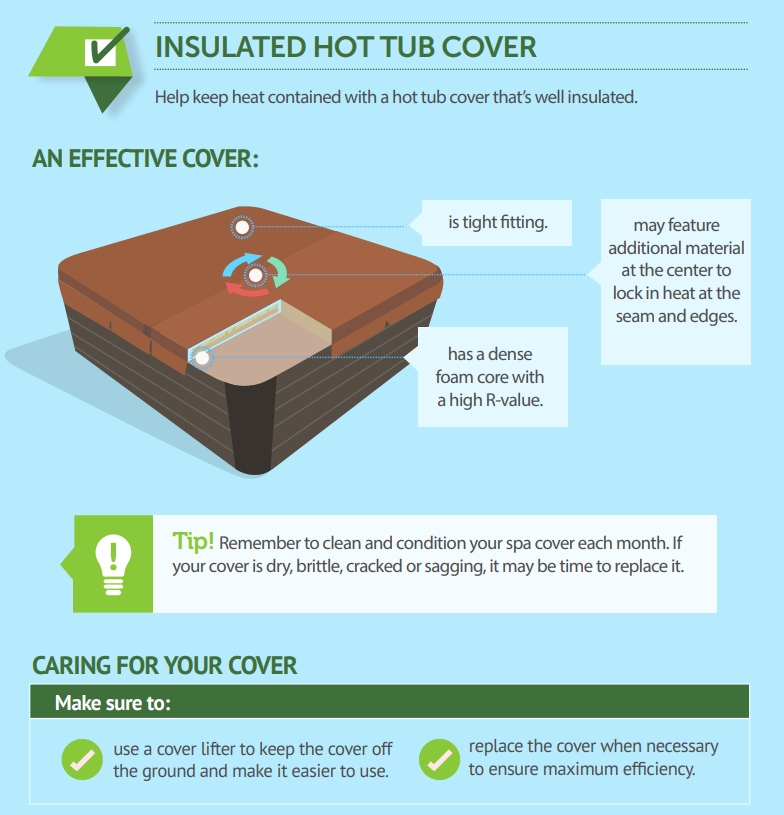 Caring for your Hot Tub Cover