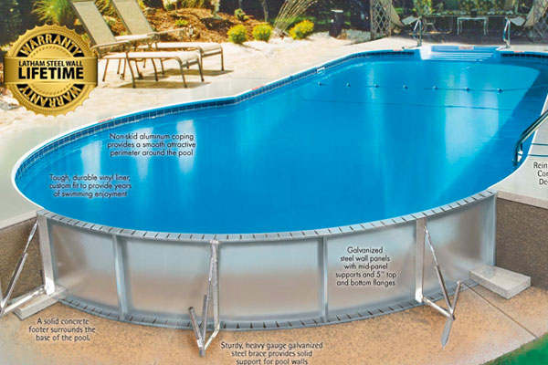 Latham Steel Pools Family Image