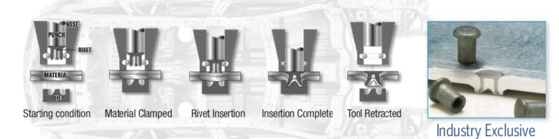 Titan Steel | SPERT Tech
