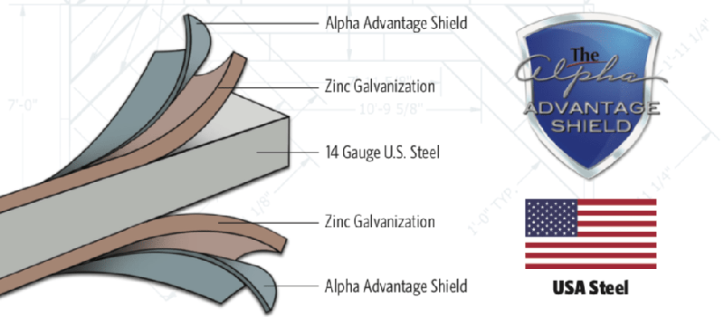 Titan Steel | Alpha Shield