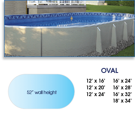 Radiant Pools Metric Series