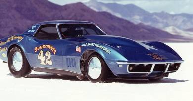 Sundowner Corvette