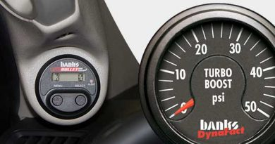 Gauges and Mounting