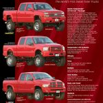 2005 Banks Sidewinder All-Terrain Trucks