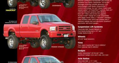 2005 Banks Sidewinder All Terrain Trucks Ad