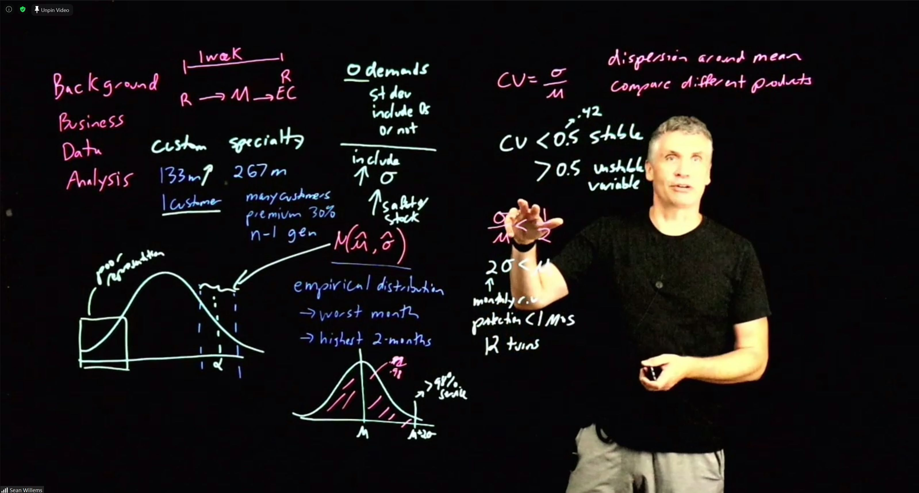 Sean Willems demonstrates the lightboard in his home studio.