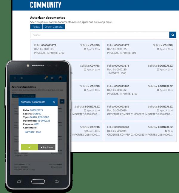 aplicación de autorizaciones del Sistema ERP Compras
