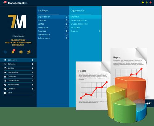 Reportes del Sistema Administrativo para PYMES