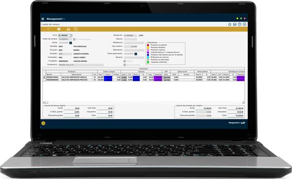 Sistema ERP Compras
