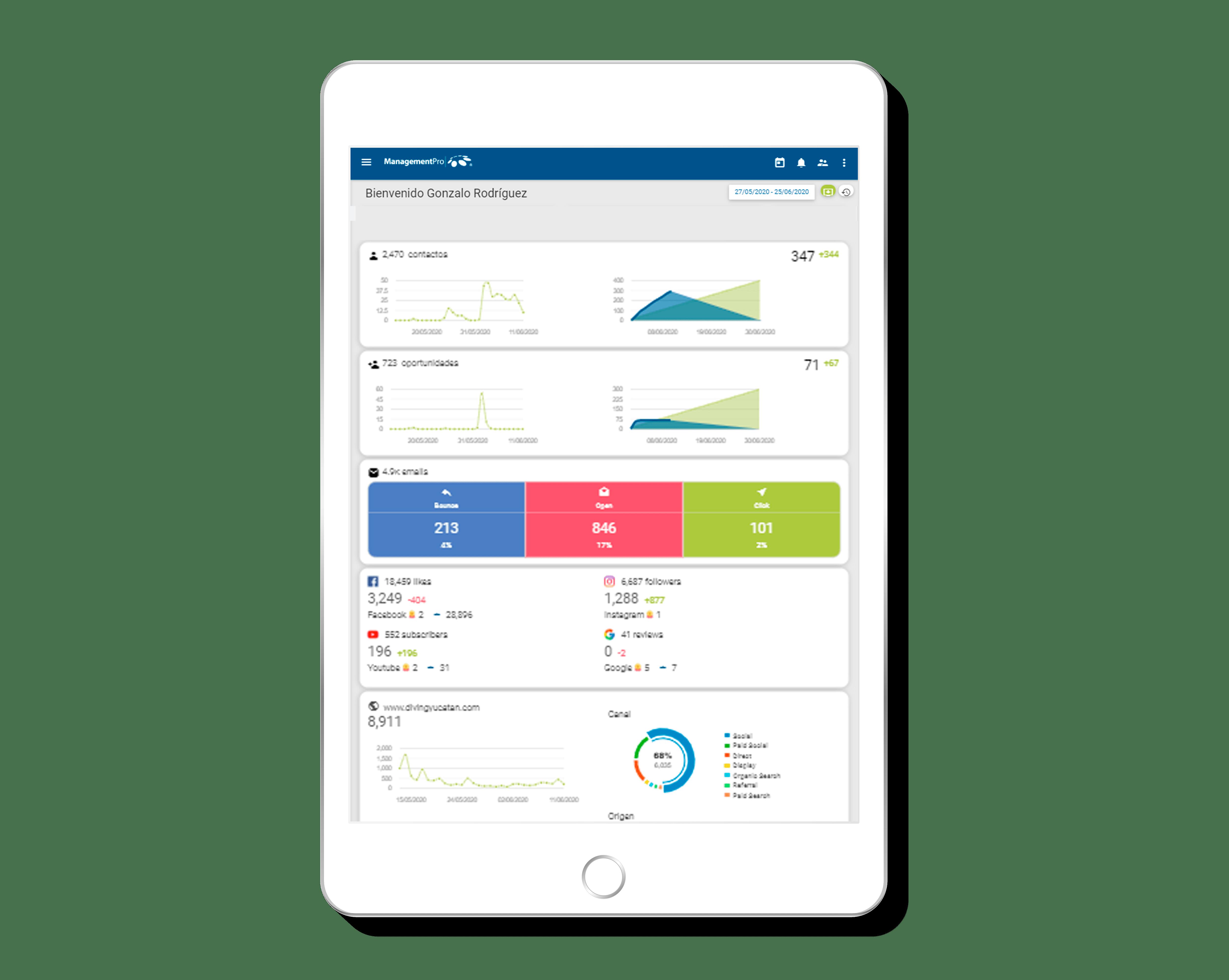 Sistema CRM diseño intuitivo