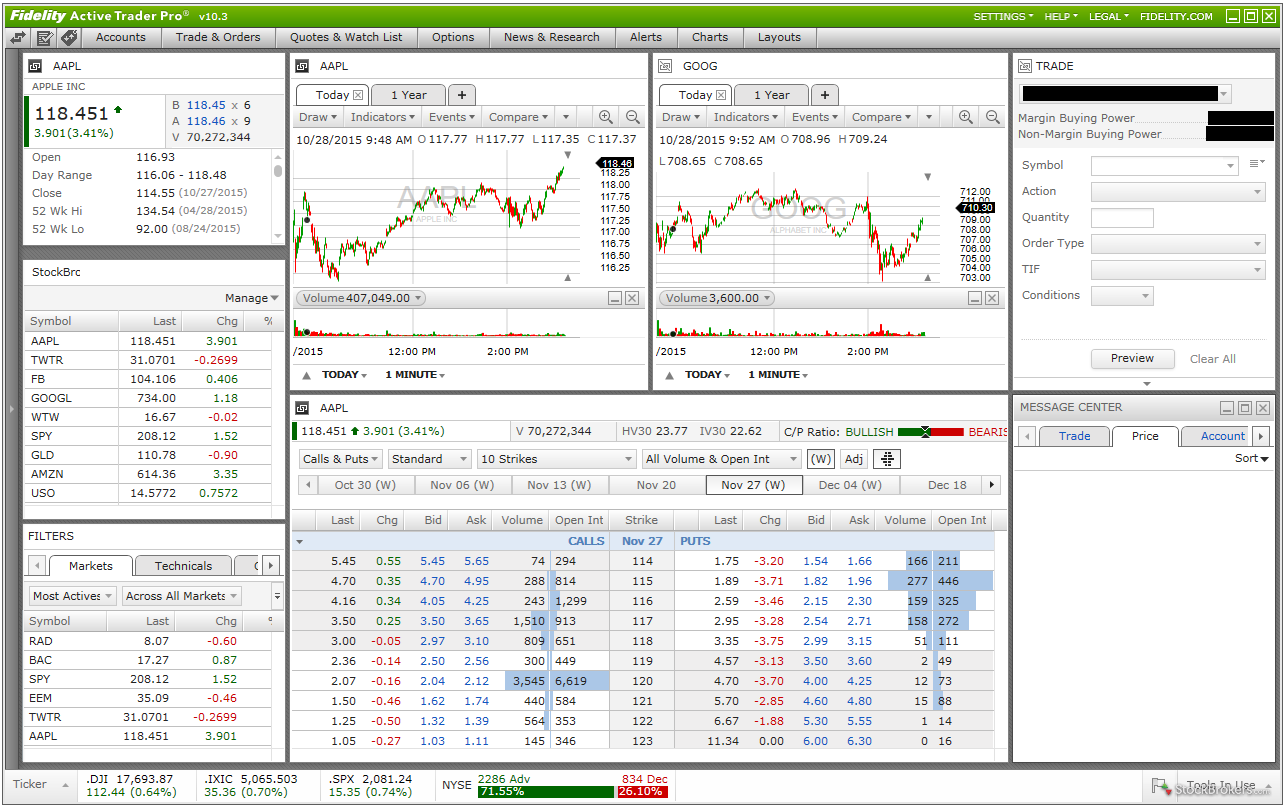 Fidelity option trading levels