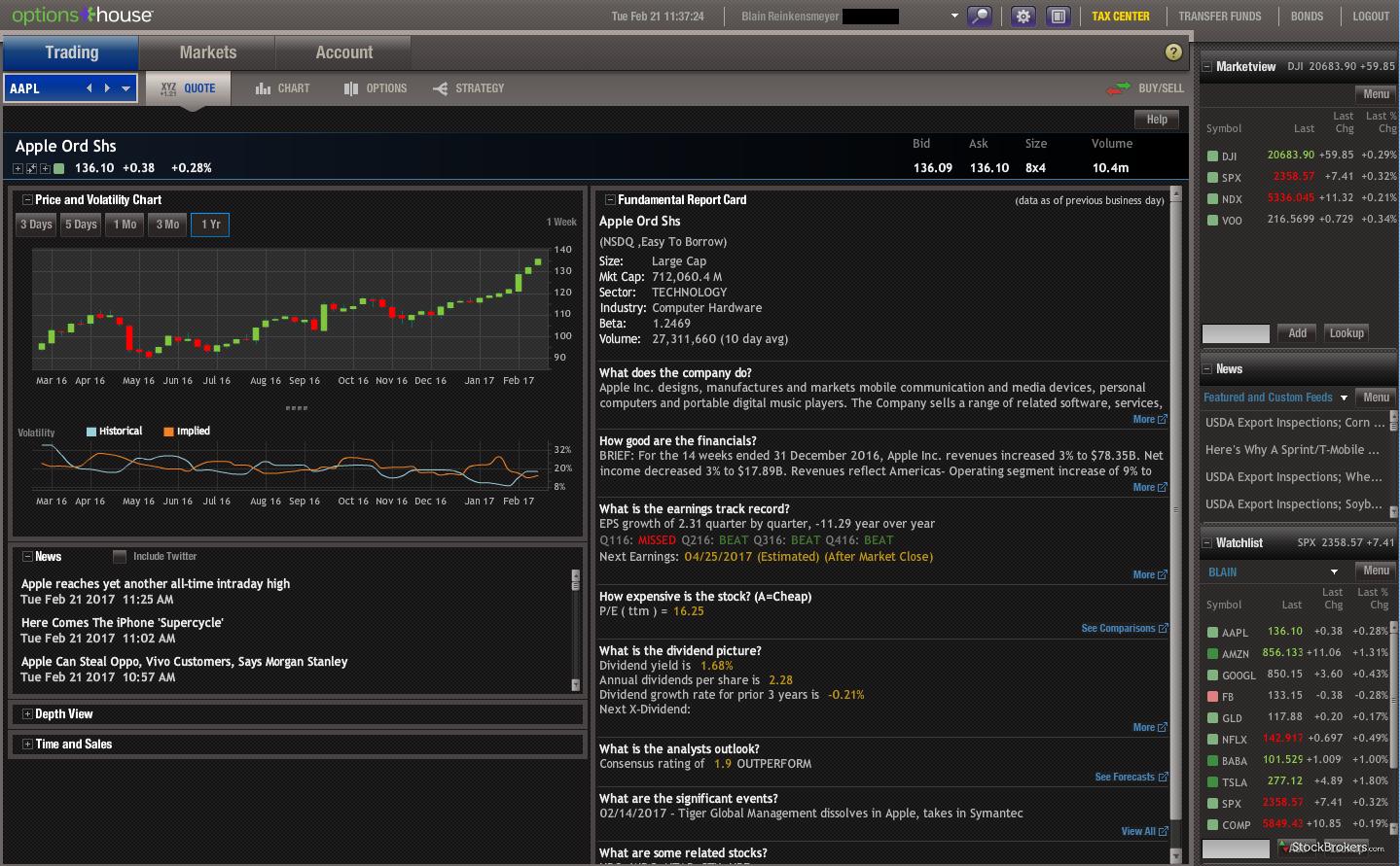 Tradorax broker review binary options top brokers