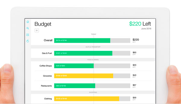 8 Best Free or Low-Cost Budget App for Your Personal