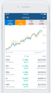 Personal Capital's portfolio tracker on iOS. Source: iTunes