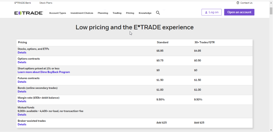 See This Report about Robinhood Vs Etrade