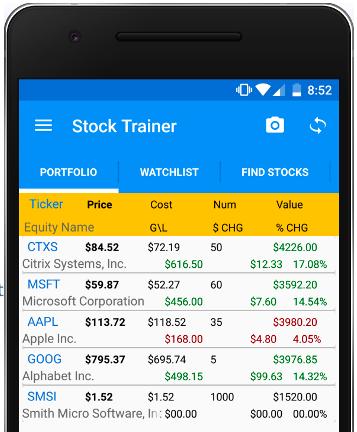Best Free Stock Market Simulators for Paper Trading 2019