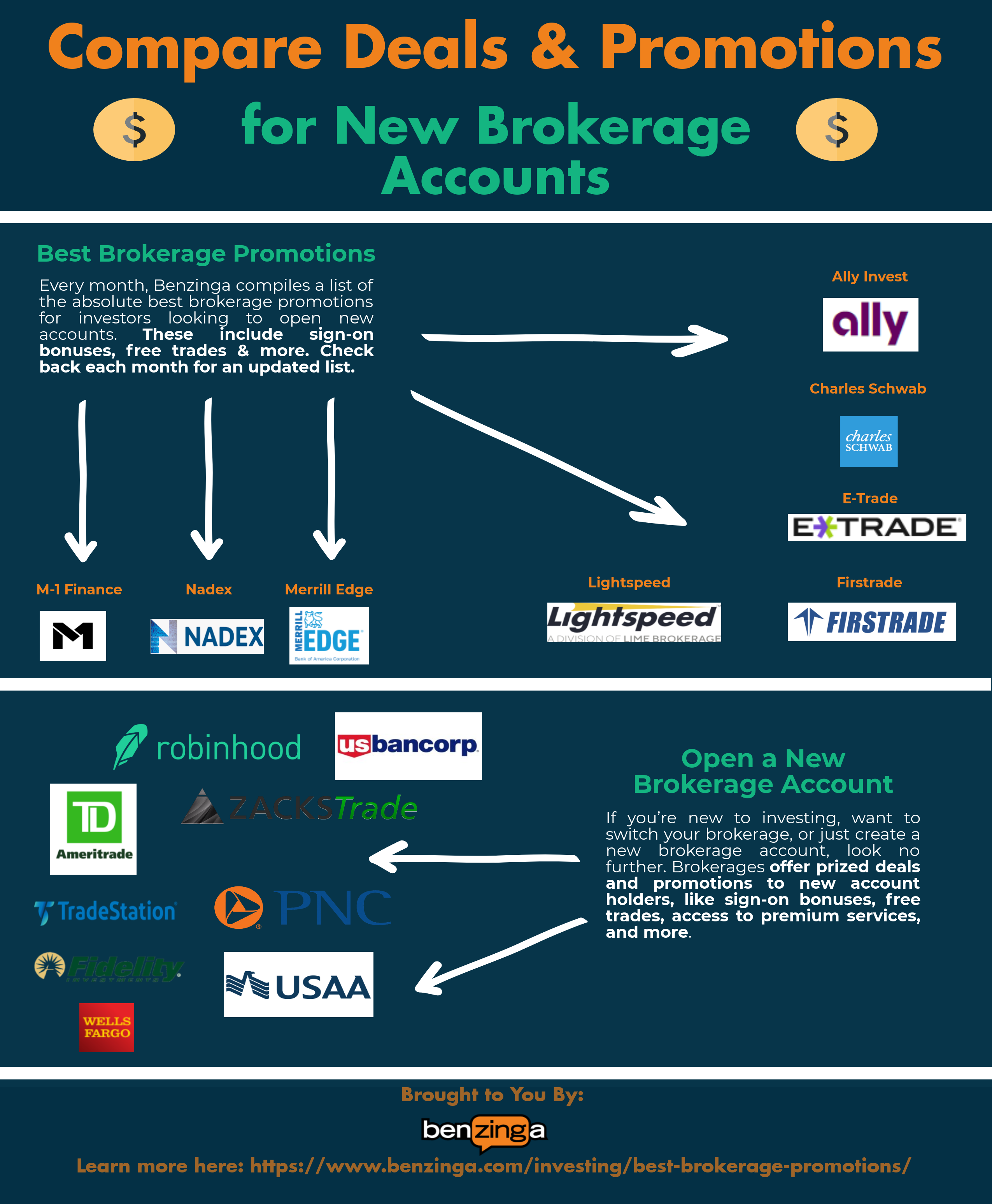 best brokerage promotions