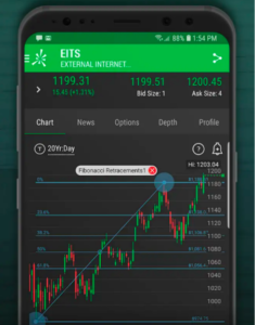 TD Ameritrade's mobile application