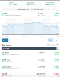 best free stock app for iphone