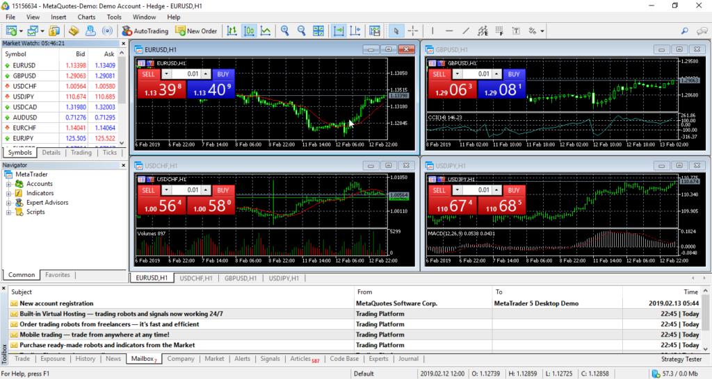 Best MT4 Broker For Forex Trading 2019 | Benzinga