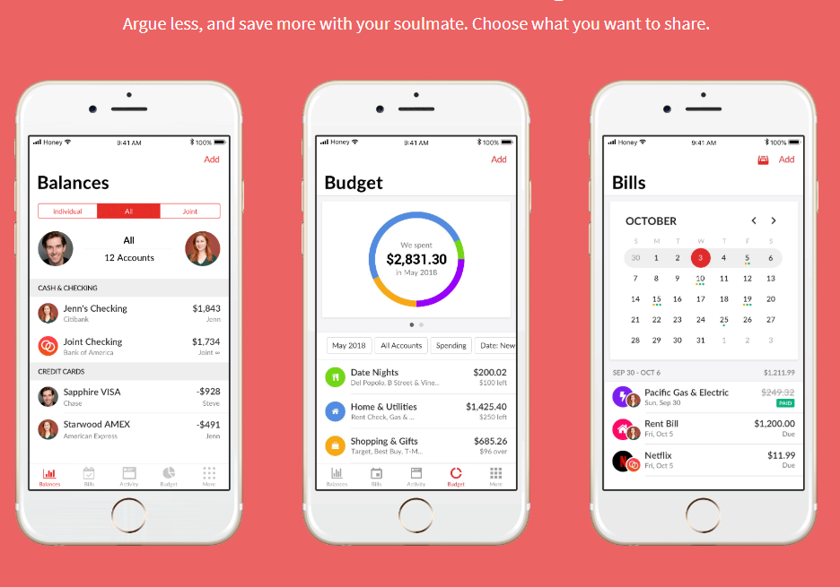 Indicators on Best Budgeting Apps Of 2020 - Rocket Hq You Should Know